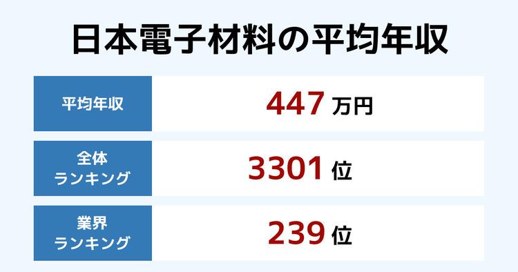 日本電子材料の平均年収