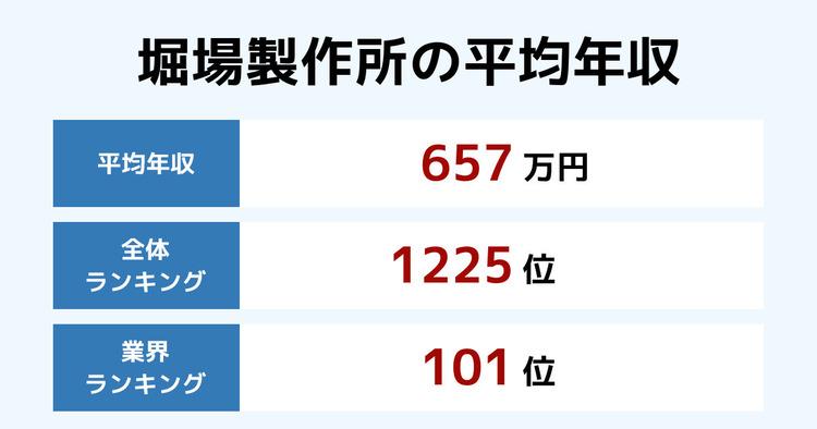 堀場製作所の平均年収