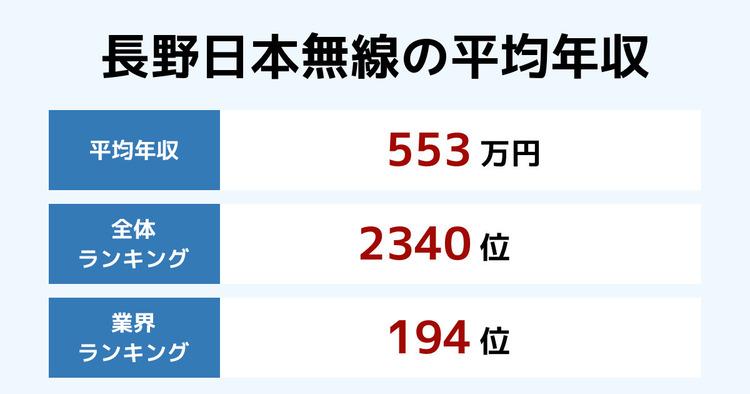 長野日本無線の平均年収