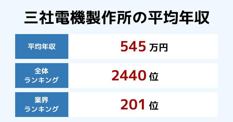 三社電機製作所の平均年収