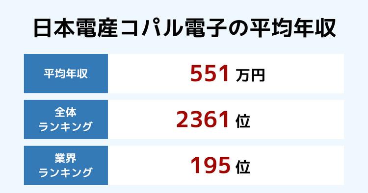 日本電産コパル電子の平均年収