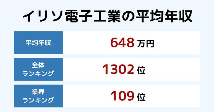 イリソ電子工業の平均年収