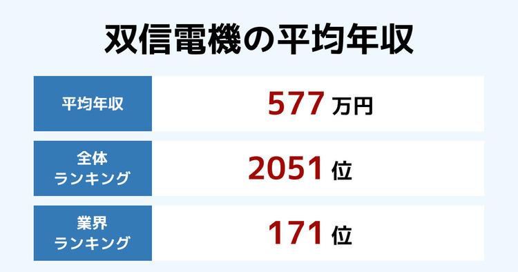 双信電機の平均年収