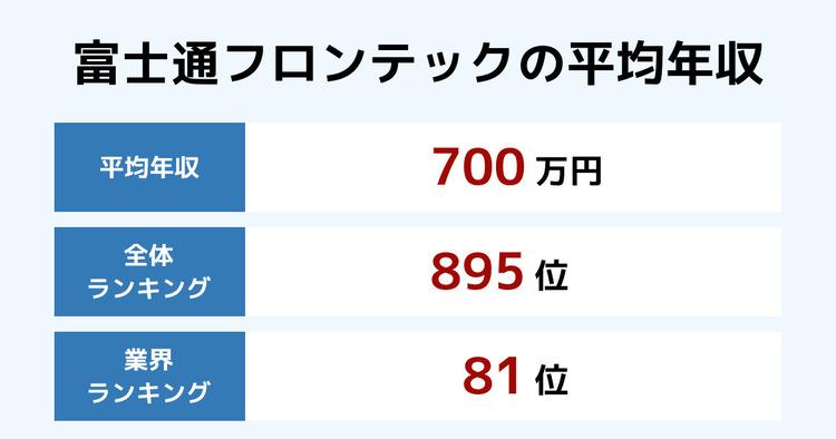 富士通フロンテックの平均年収