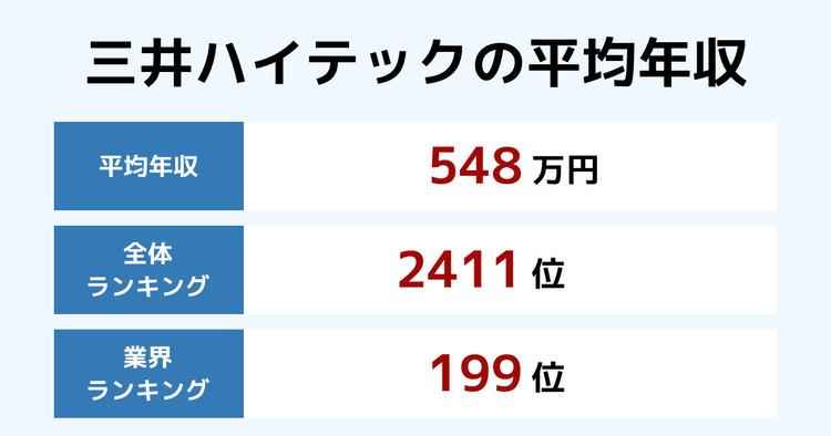 三井ハイテックの平均年収