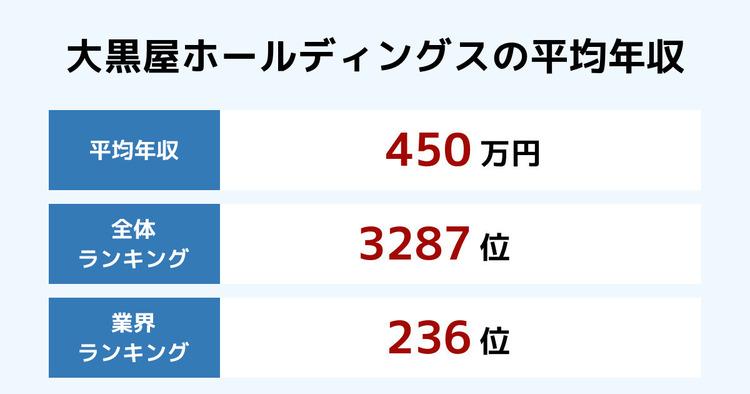 大黒屋ホールディングスの平均年収