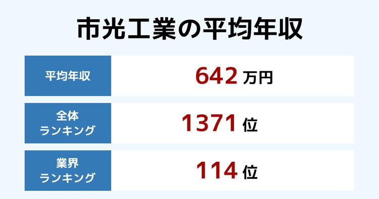 市光工業の平均年収