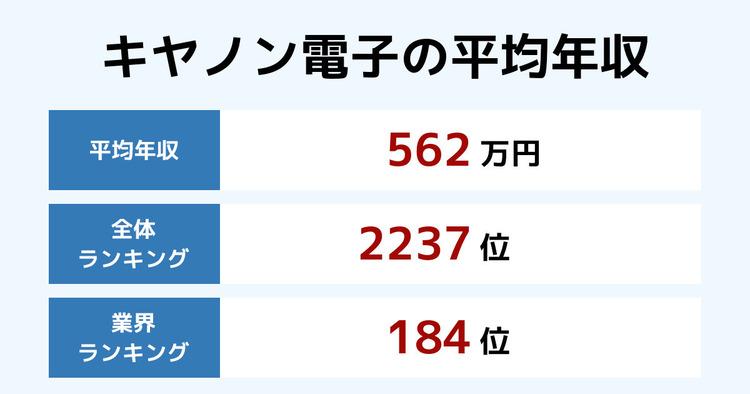 キヤノン電子の平均年収