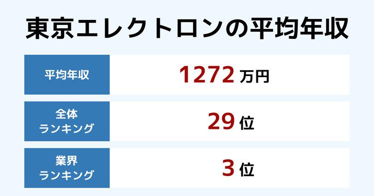 東京エレクトロンの平均年収