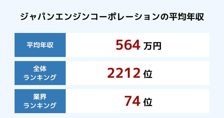 ジャパンエンジンコーポレーションの平均年収