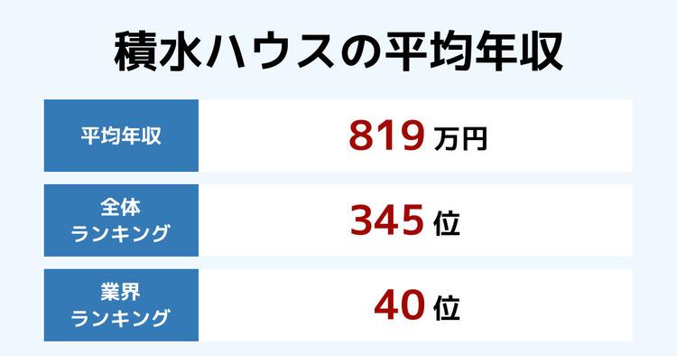 積水ハウスの平均年収