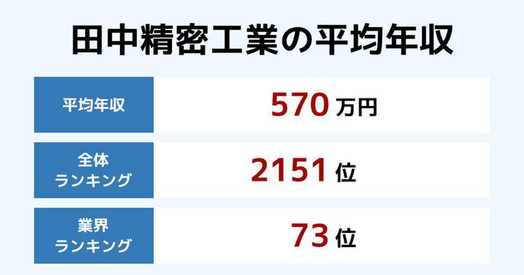 田中精密工業の平均年収