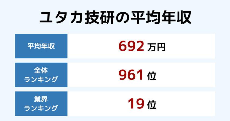 ユタカ技研の平均年収