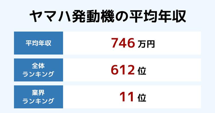 ヤマハ発動機の平均年収