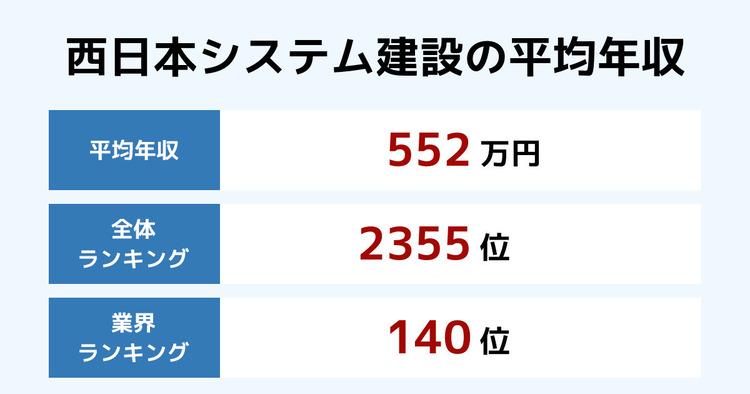 西日本システム建設の平均年収