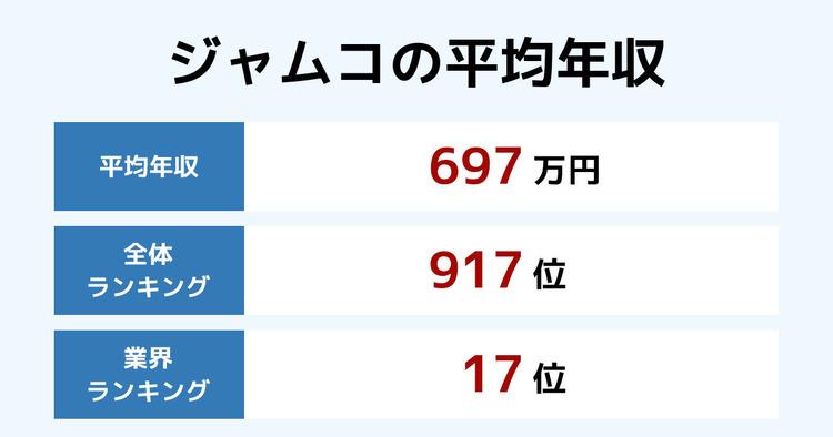 ジャムコの平均年収