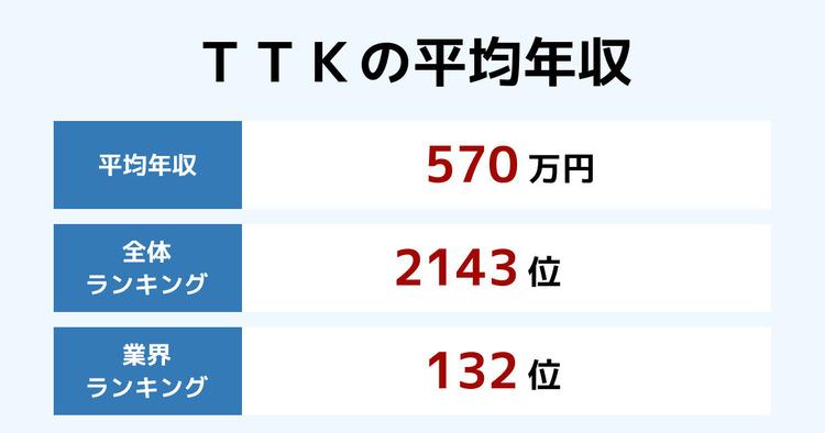 TTKの平均年収