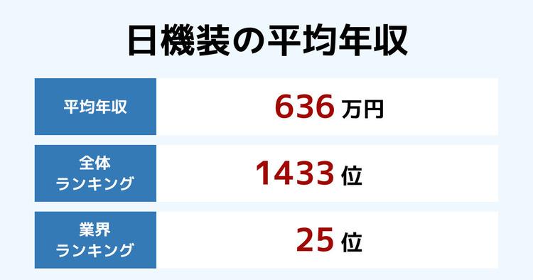 日機装の平均年収