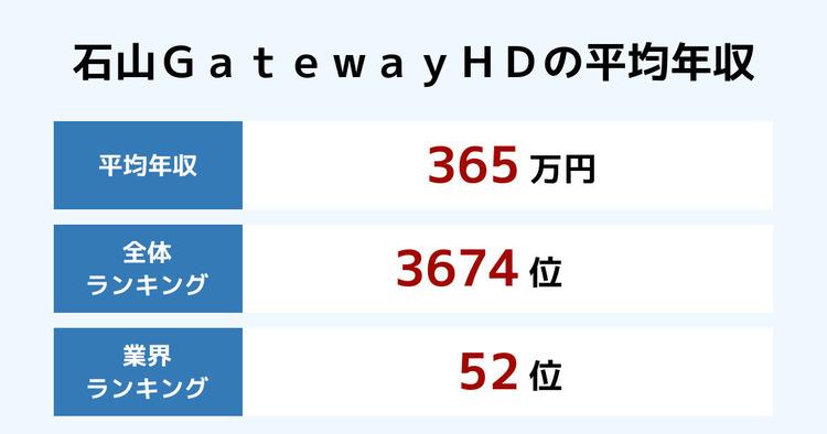 石山GatewayHDの平均年収