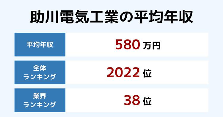 助川電気工業の平均年収