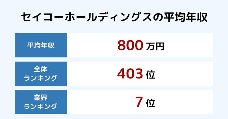 セイコーホールディングスの平均年収