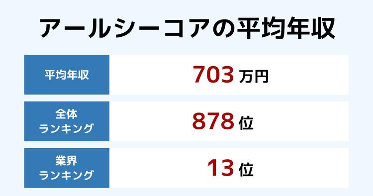 アールシーコアの平均年収