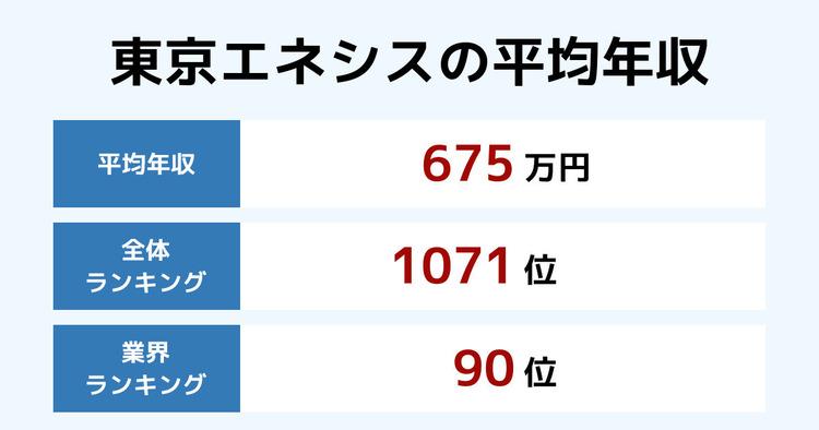 東京エネシスの平均年収