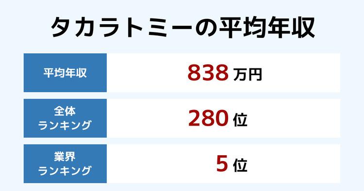 タカラトミーの平均年収