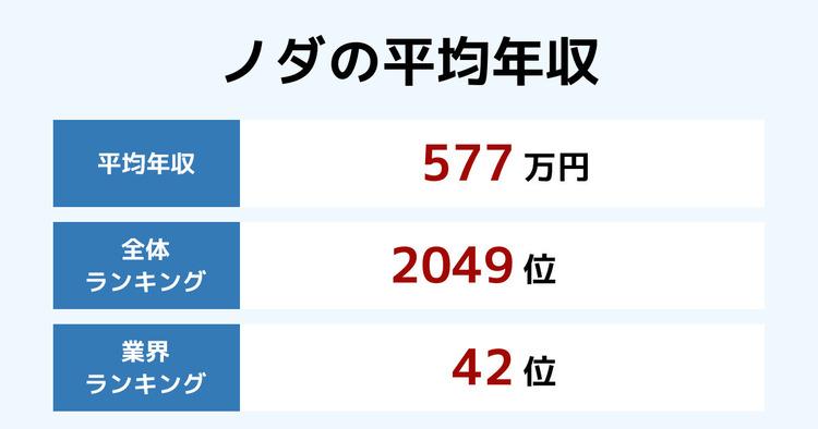 ノダの平均年収