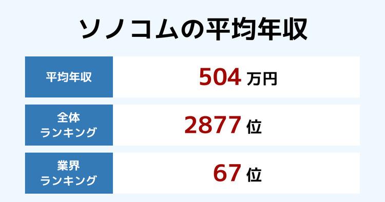 ソノコムの平均年収