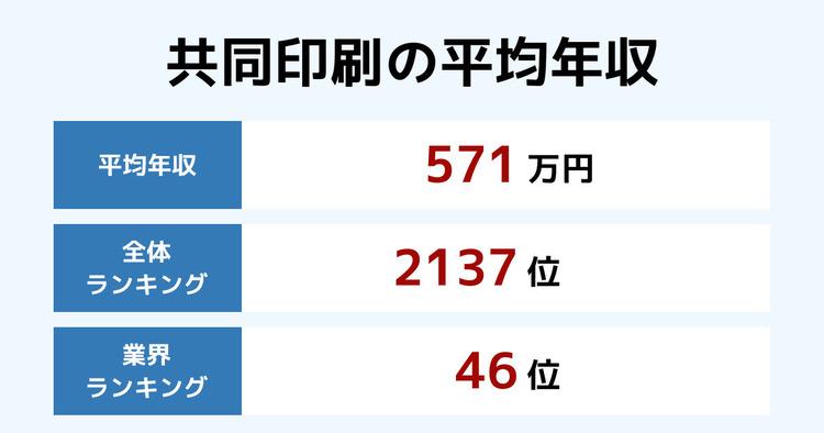 共同印刷の平均年収