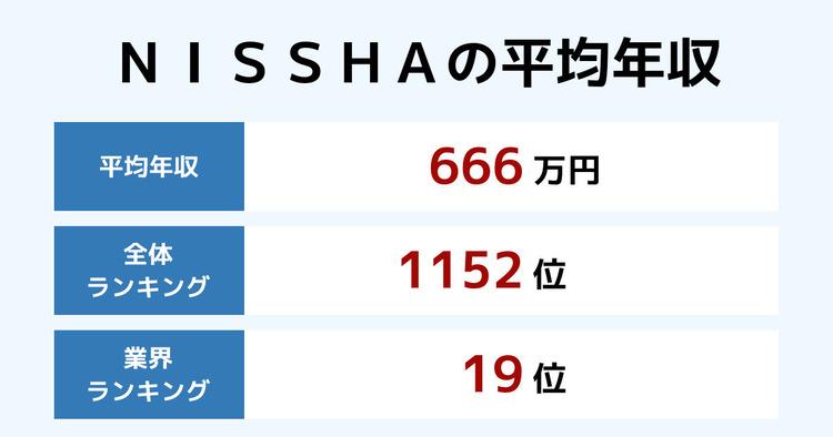 NISSHAの平均年収