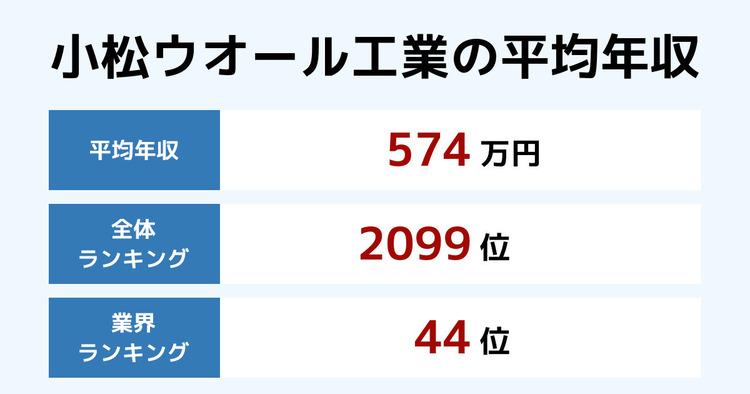 小松ウオール工業の平均年収