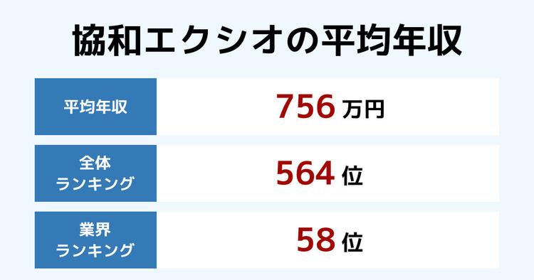 協和エクシオの平均年収