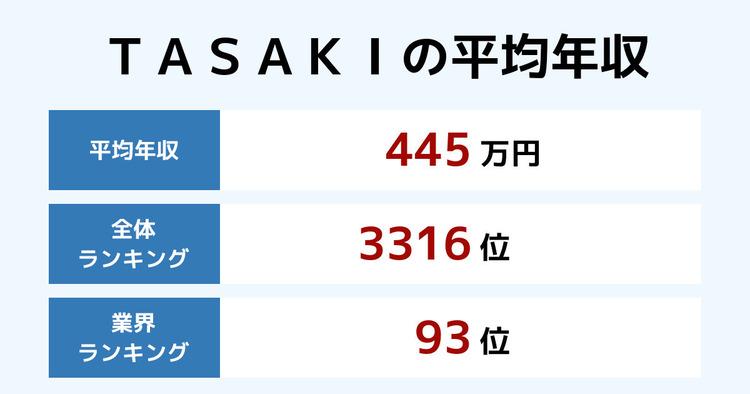 TASAKIの平均年収