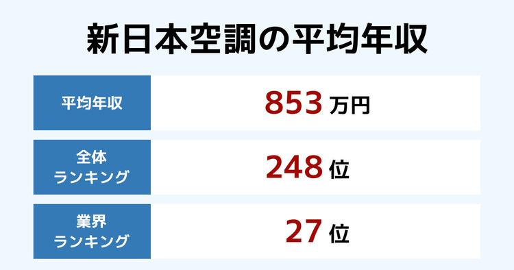 新日本空調の平均年収