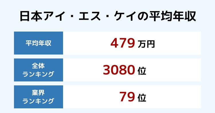日本アイ・エス・ケイの平均年収