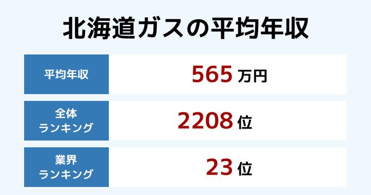 北海道ガスの平均年収