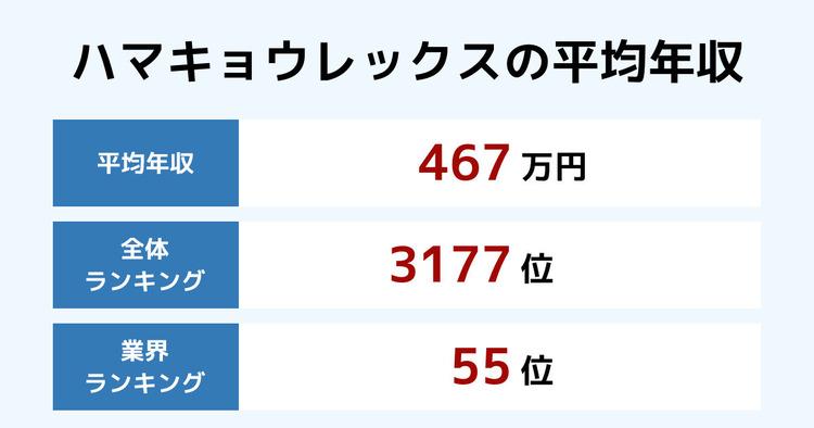 ハマキョウレックスの平均年収
