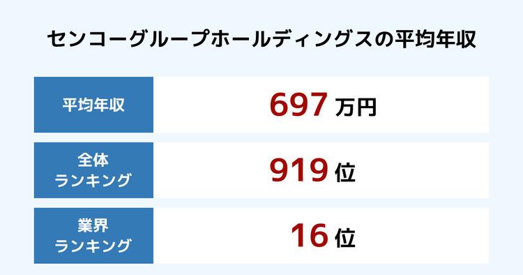 センコーグループホールディングスの平均年収