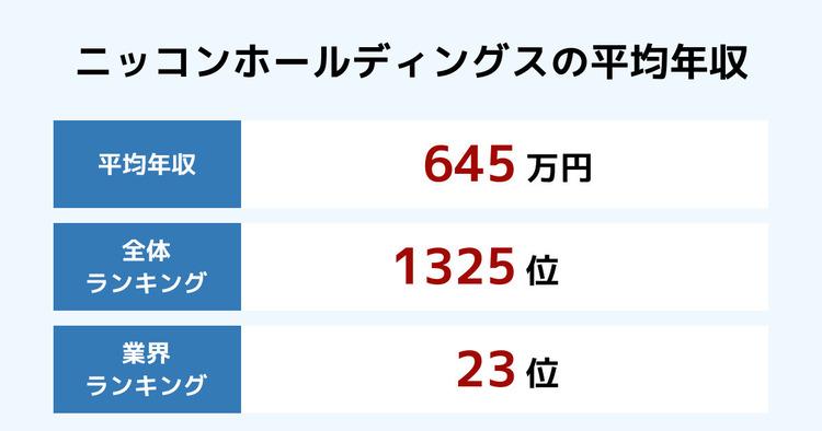 ニッコンホールディングスの平均年収