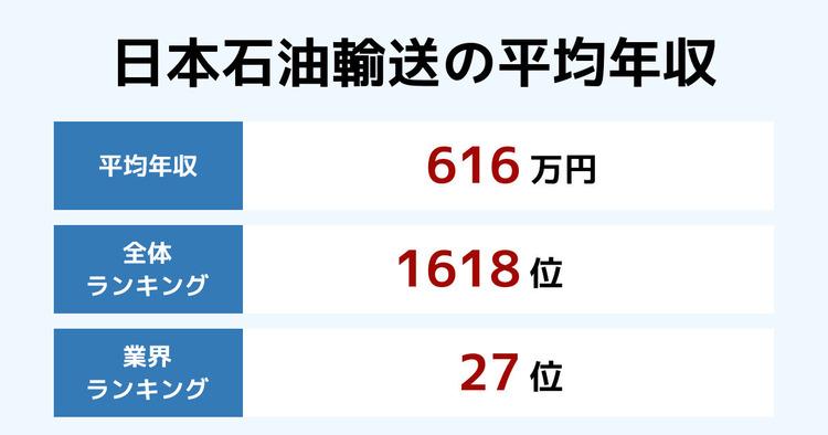 日本石油輸送の平均年収