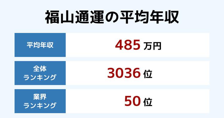福山通運の平均年収
