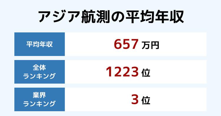 アジア航測の平均年収