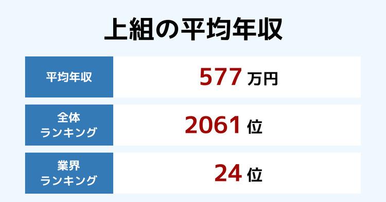 上組の平均年収