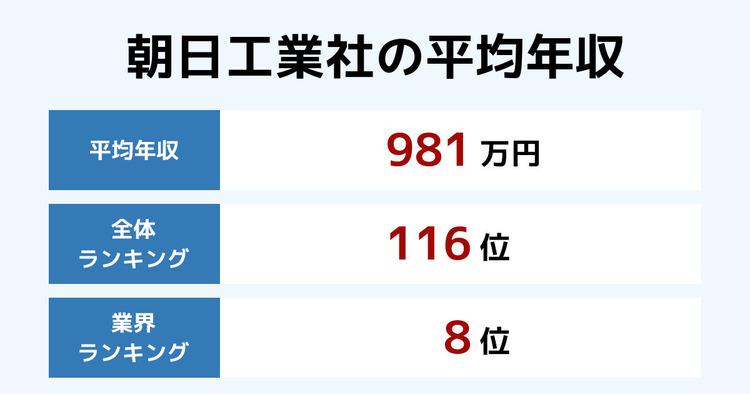 朝日工業社の平均年収