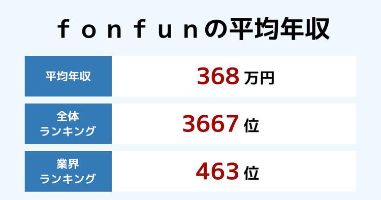fonfunの平均年収
