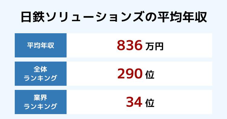 日鉄ソリューションズの平均年収