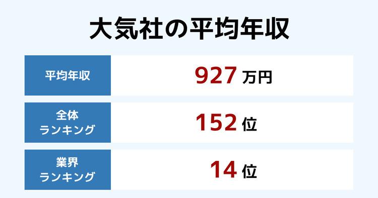 大気社の平均年収