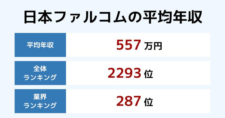 日本ファルコムの平均年収